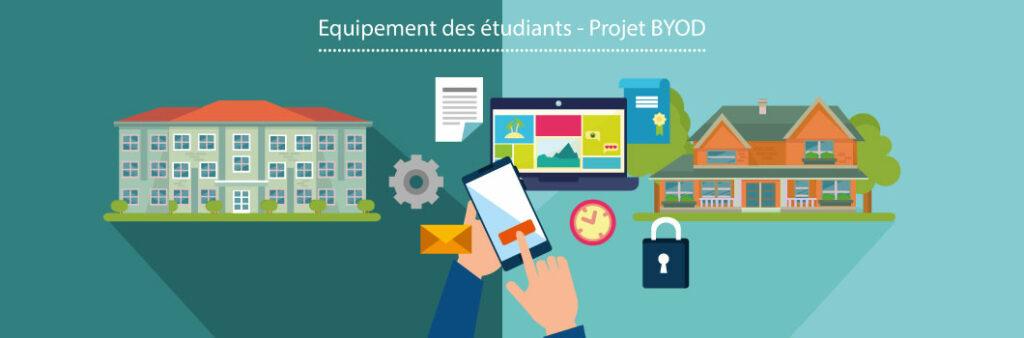 Mesure BYOD à l'école